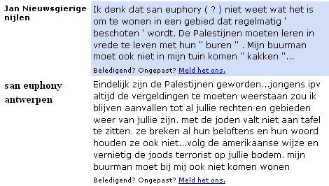Propos antisémites sur le site internet du journal « Het Laatste Nieuws »